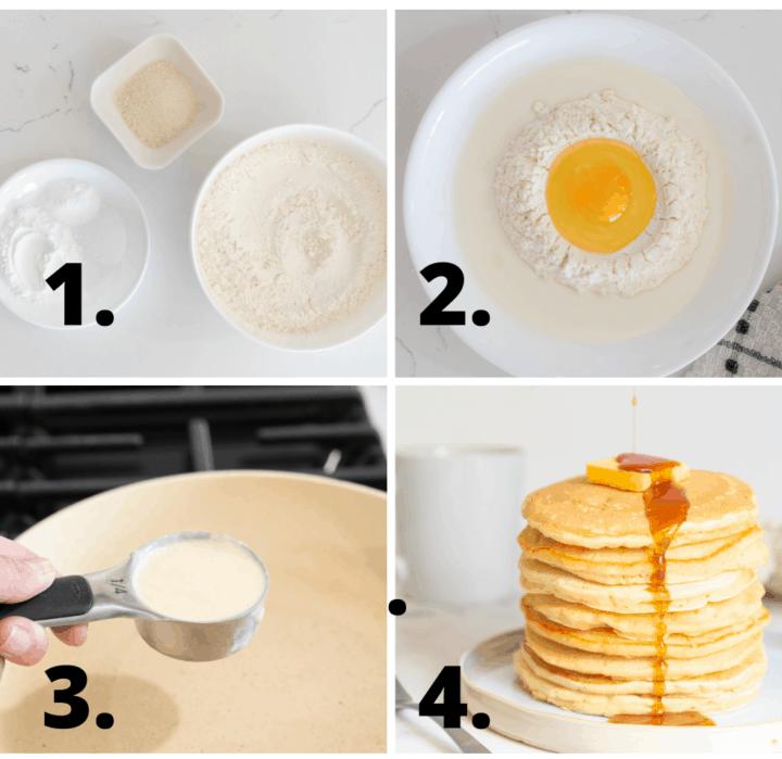 pancake diagram
